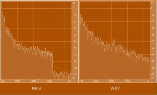 Banda passante MP3 - WAV